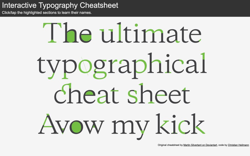 Screenshot of the website Interactive Typography Cheatsheet